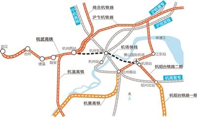 通过高铁,杭州将通达上海,南京(北京),合肥,黄山,武汉,南昌,昆明
